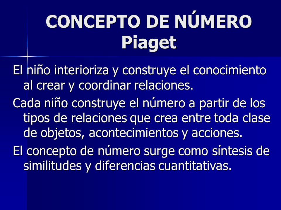CONCEPTO DE NÚMERO Piaget