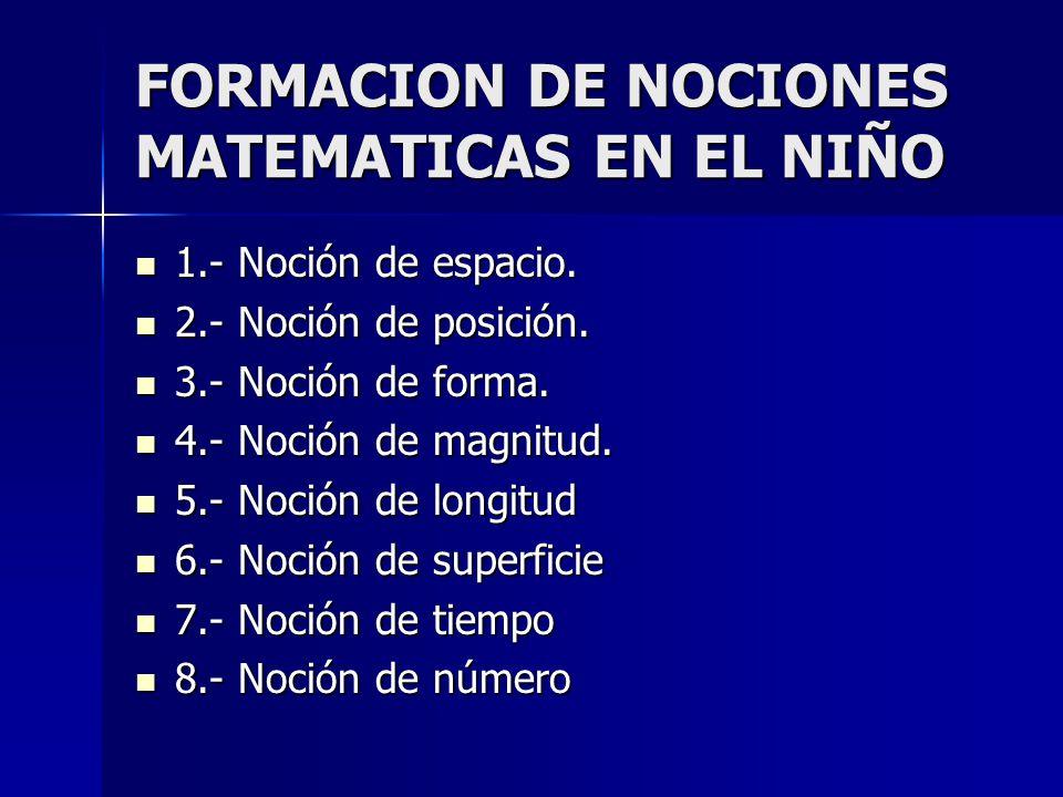FORMACION DE NOCIONES MATEMATICAS EN EL NIÑO