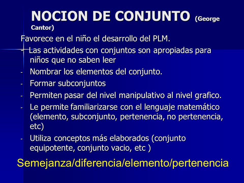 NOCION DE CONJUNTO (George Cantor)