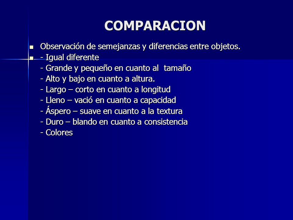 COMPARACION Observación de semejanzas y diferencias entre objetos.