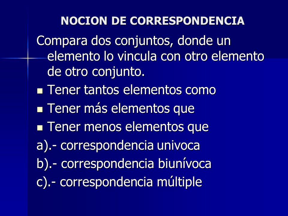 NOCION DE CORRESPONDENCIA