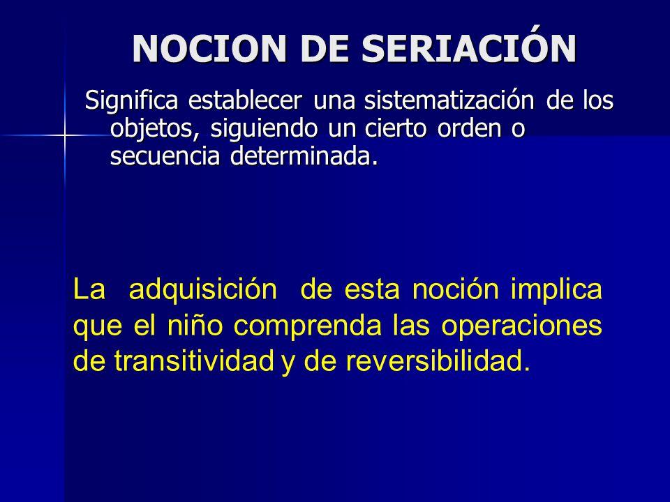 NOCION DE SERIACIÓN Significa establecer una sistematización de los objetos, siguiendo un cierto orden o secuencia determinada.