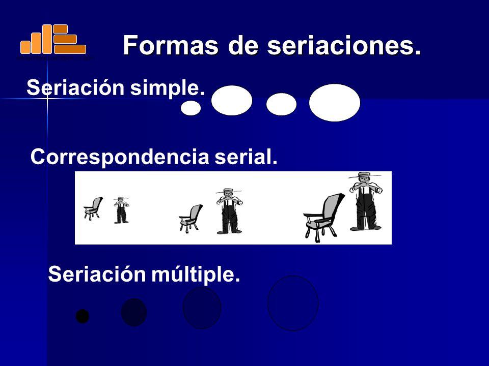 Formas de seriaciones. Seriación simple. Correspondencia serial.