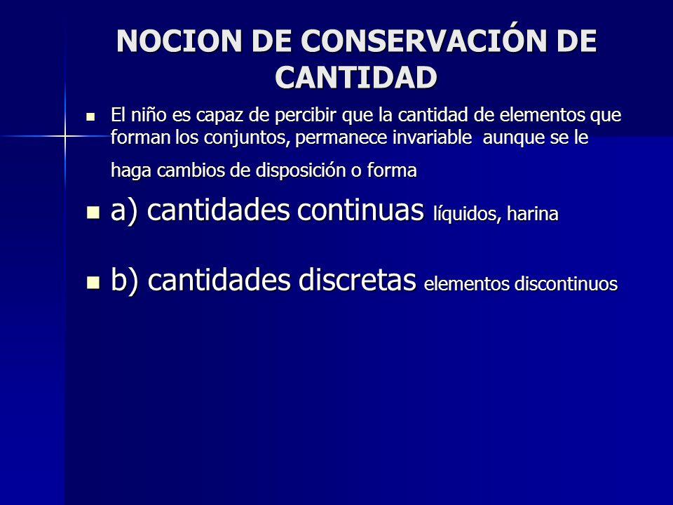 NOCION DE CONSERVACIÓN DE CANTIDAD