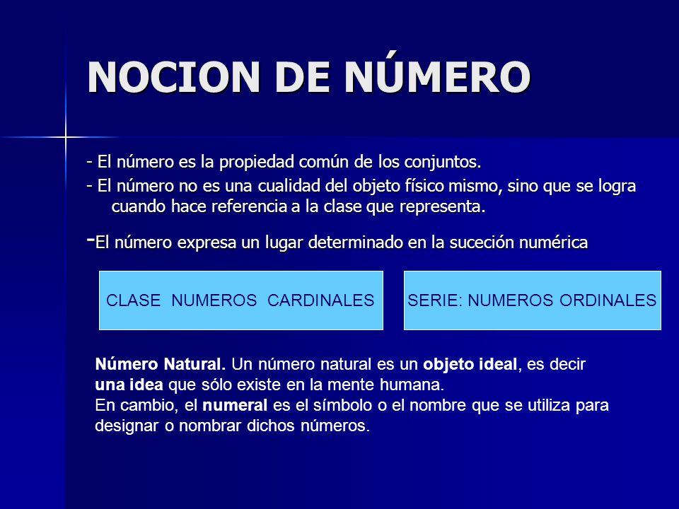NOCION DE NÚMERO - El número es la propiedad común de los conjuntos.
