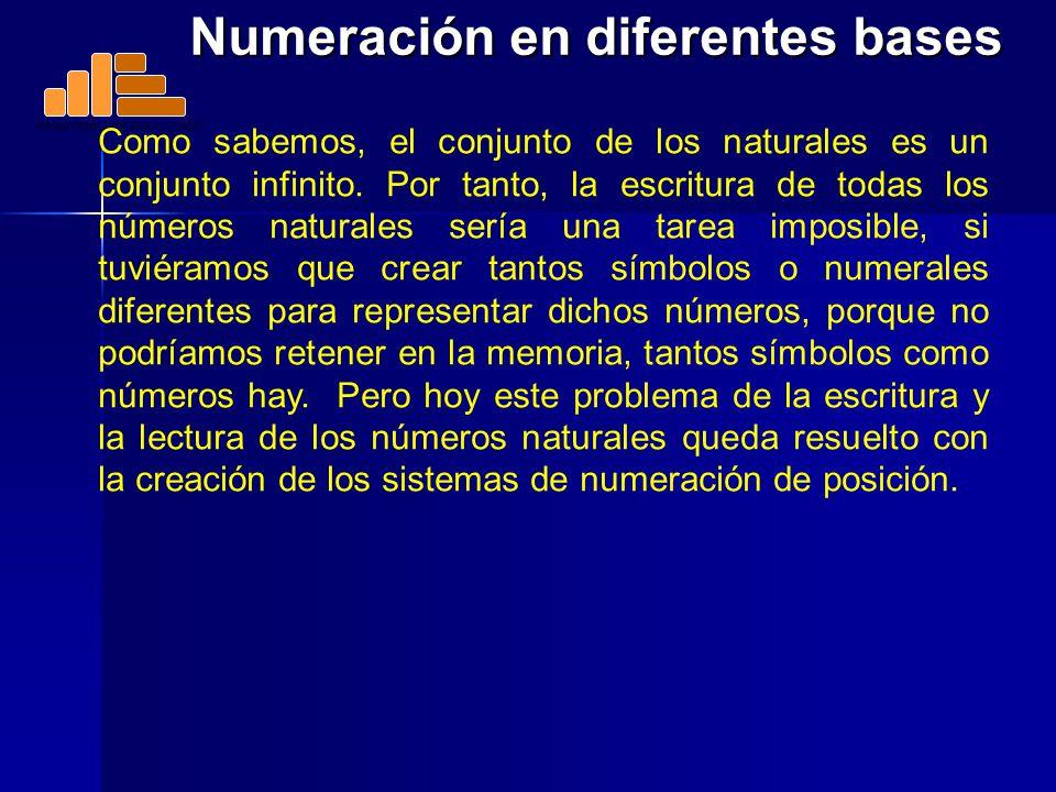 Numeración en diferentes bases