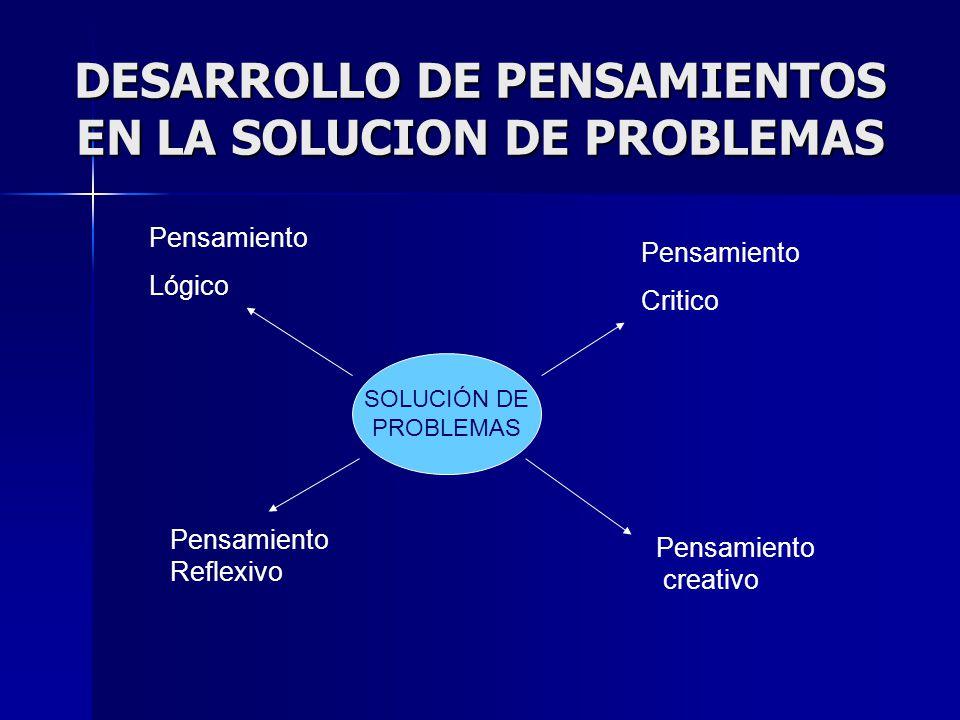DESARROLLO DE PENSAMIENTOS EN LA SOLUCION DE PROBLEMAS