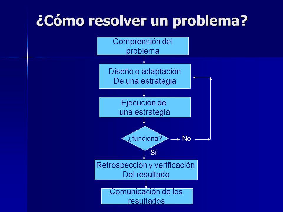 ¿Cómo resolver un problema
