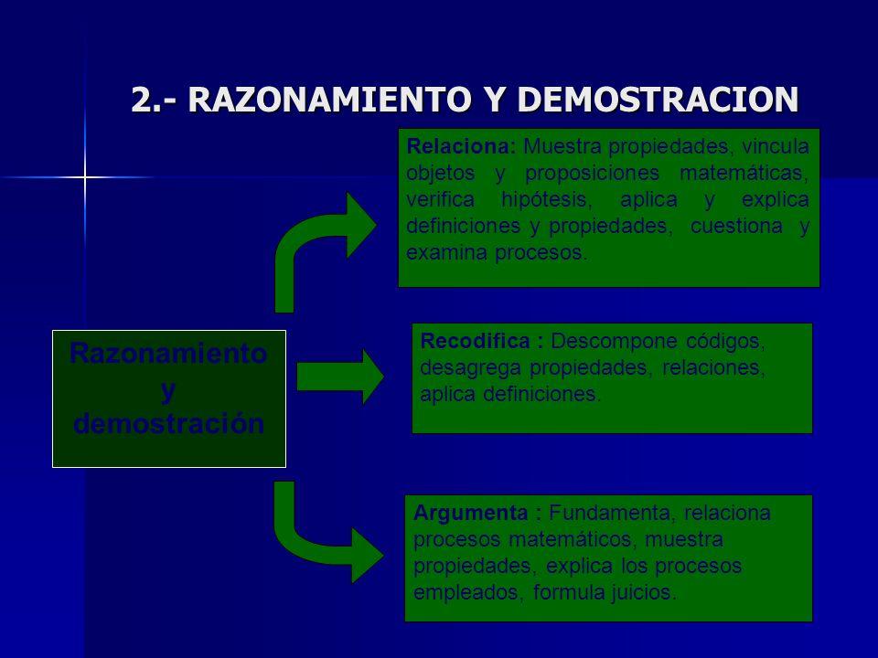 2.- RAZONAMIENTO Y DEMOSTRACION