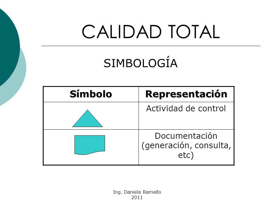 Documentación (generación, consulta, etc)