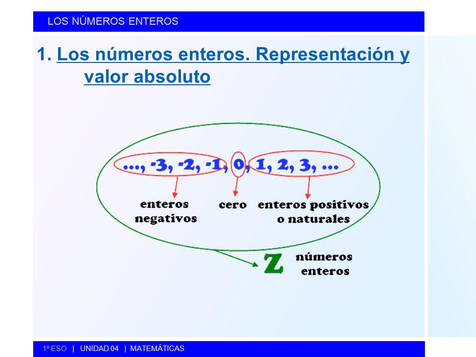 1. Los números enteros. Representación y valor absoluto