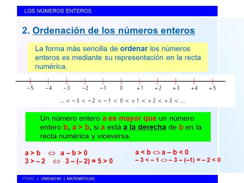2. Ordenación de los números enteros