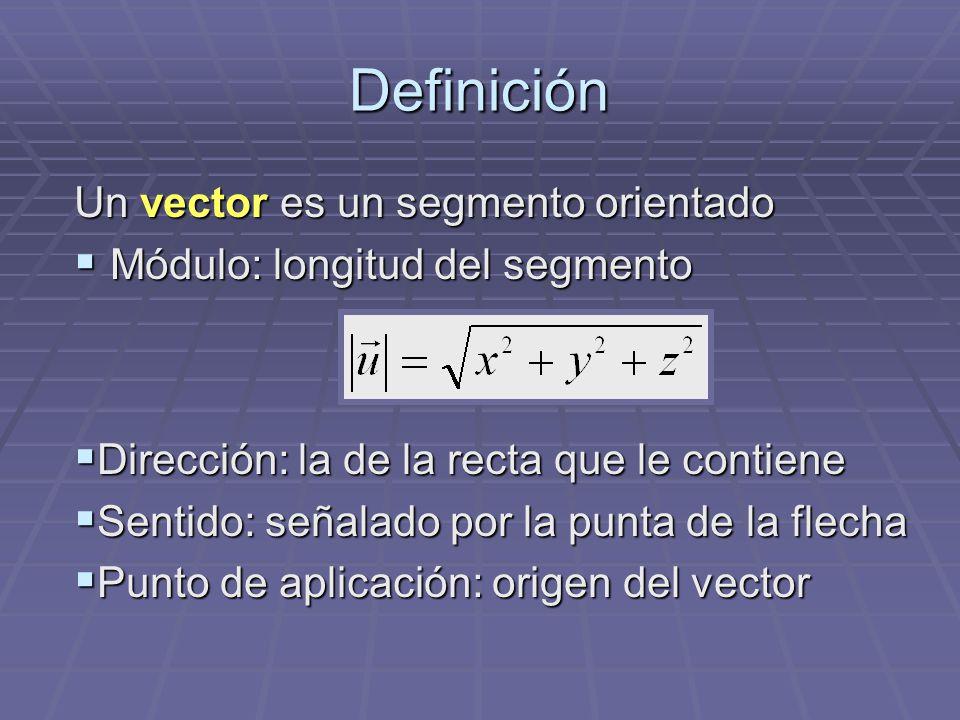 Definición Un vector es un segmento orientado