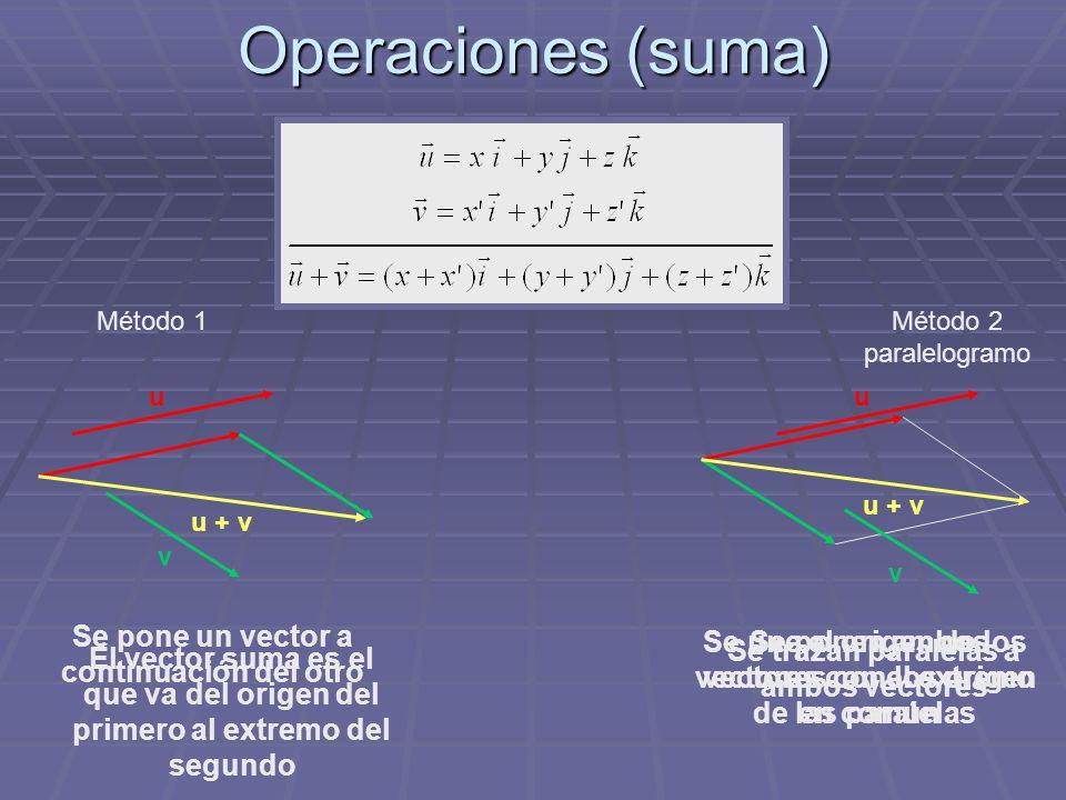 Operaciones (suma) Se pone un vector a continuación del otro