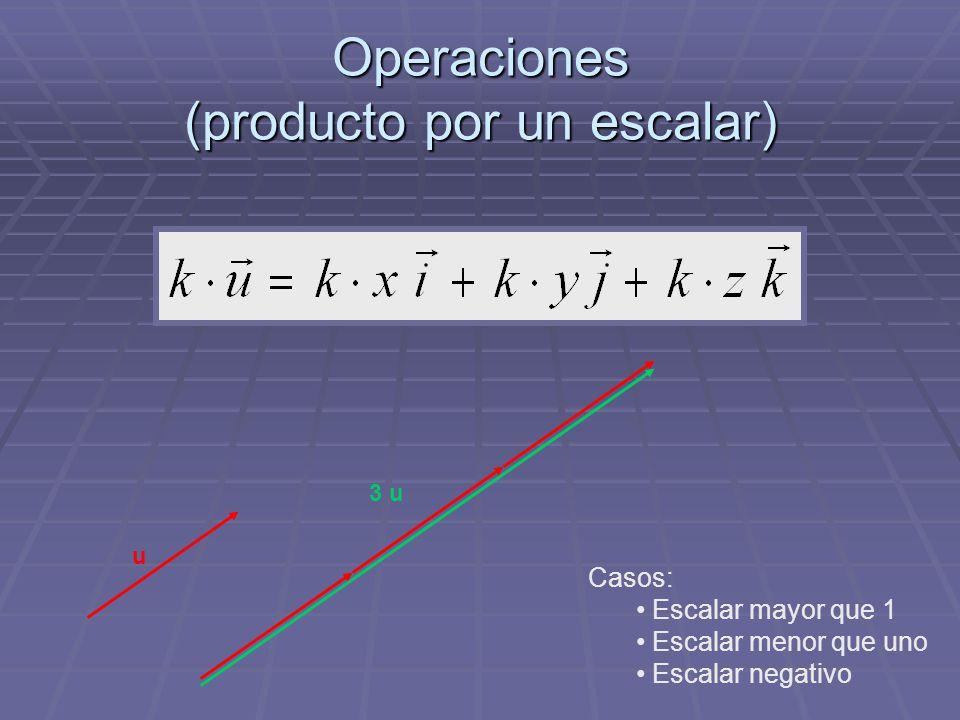 Operaciones (producto por un escalar)