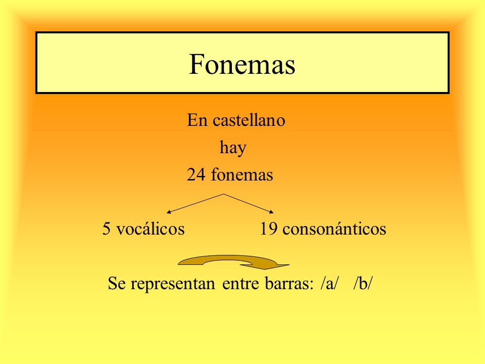 Fonemas En castellano hay 24 fonemas 5 vocálicos 19 consonánticos