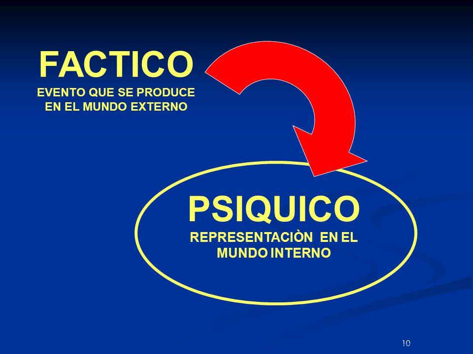 FACTICO EVENTO QUE SE PRODUCE EN EL MUNDO EXTERNO