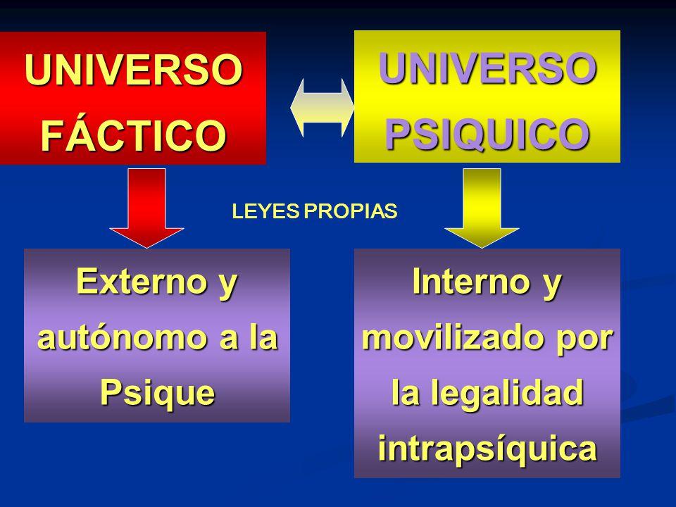 UNIVERSO FÁCTICO UNIVERSO PSIQUICO