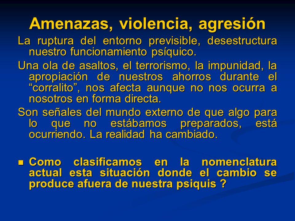 Amenazas, violencia, agresión