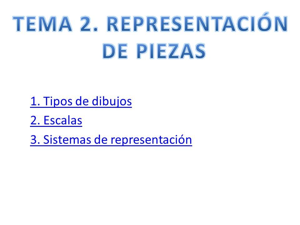 1. Tipos de dibujos 2. Escalas 3. Sistemas de representación