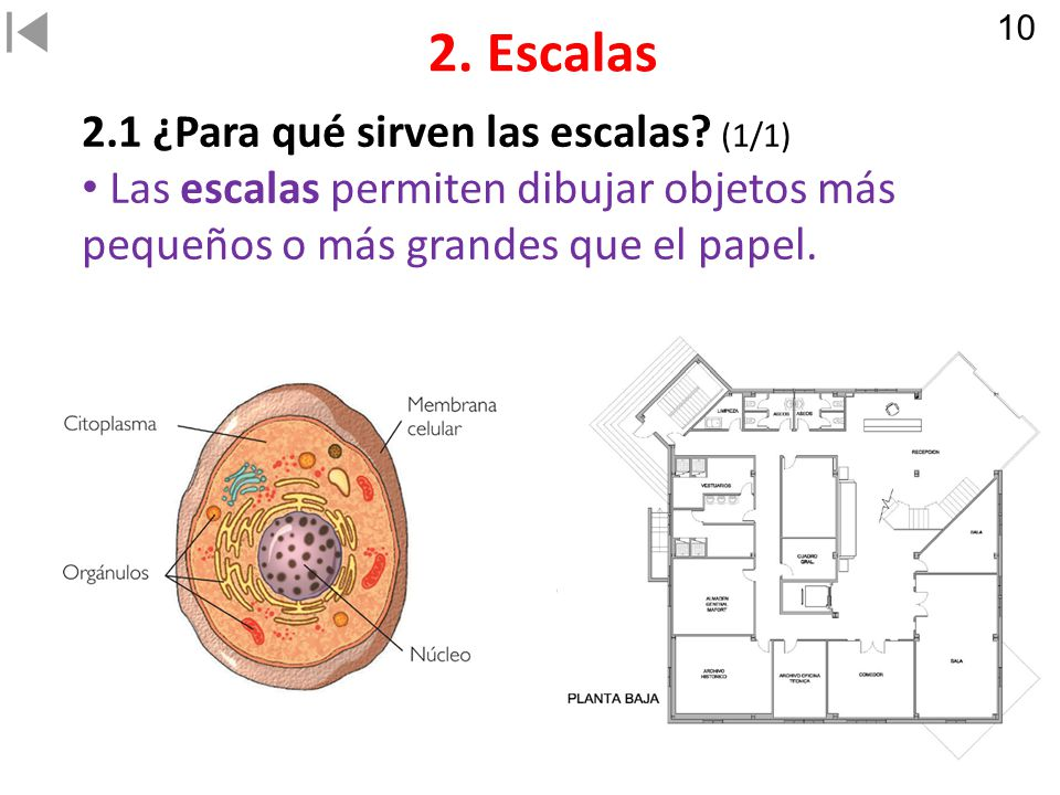 2. Escalas 2.1 ¿Para qué sirven las escalas (1/1)