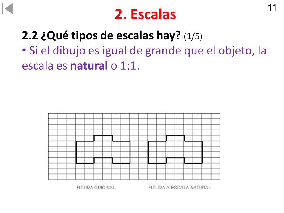 2. Escalas 2.2 ¿Qué tipos de escalas hay (1/5)