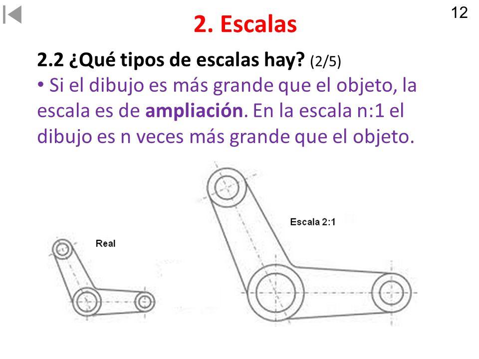 2. Escalas 2.2 ¿Qué tipos de escalas hay (2/5)