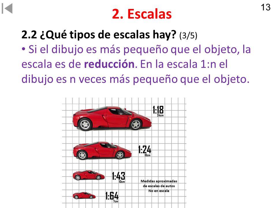 2. Escalas 2.2 ¿Qué tipos de escalas hay (3/5)