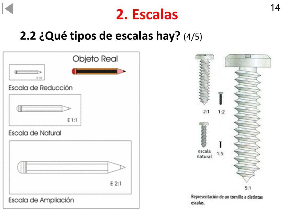 14 2. Escalas 2.2 ¿Qué tipos de escalas hay (4/5)