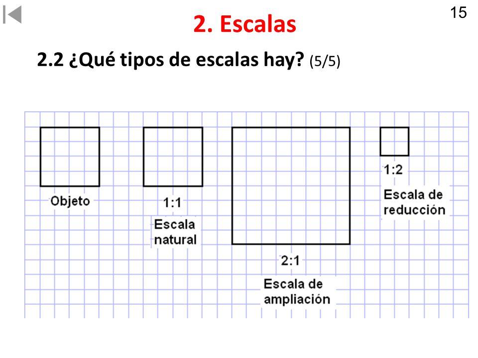 15 2. Escalas 2.2 ¿Qué tipos de escalas hay (5/5)