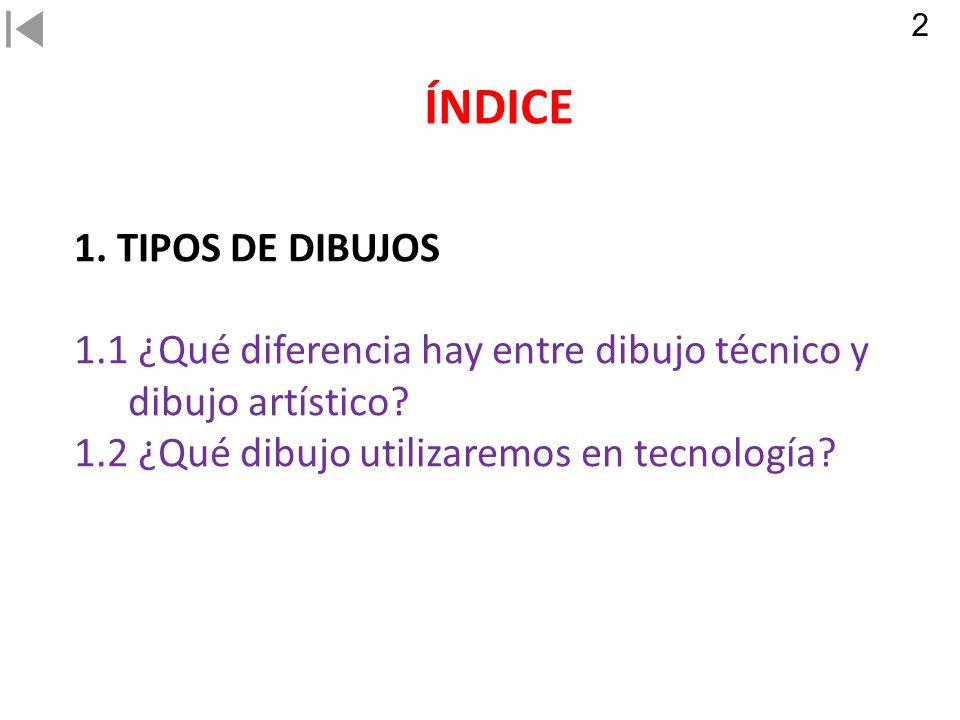 ÍNDICE 1. TIPOS DE DIBUJOS