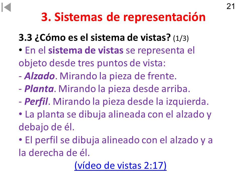 3. Sistemas de representación