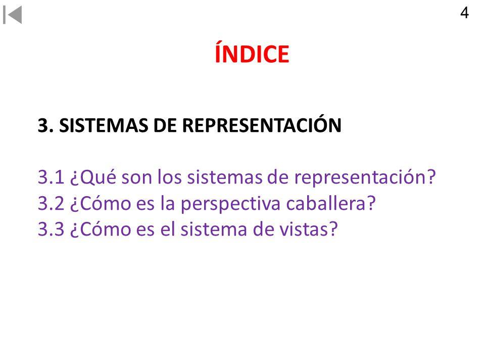 ÍNDICE 3. SISTEMAS DE REPRESENTACIÓN
