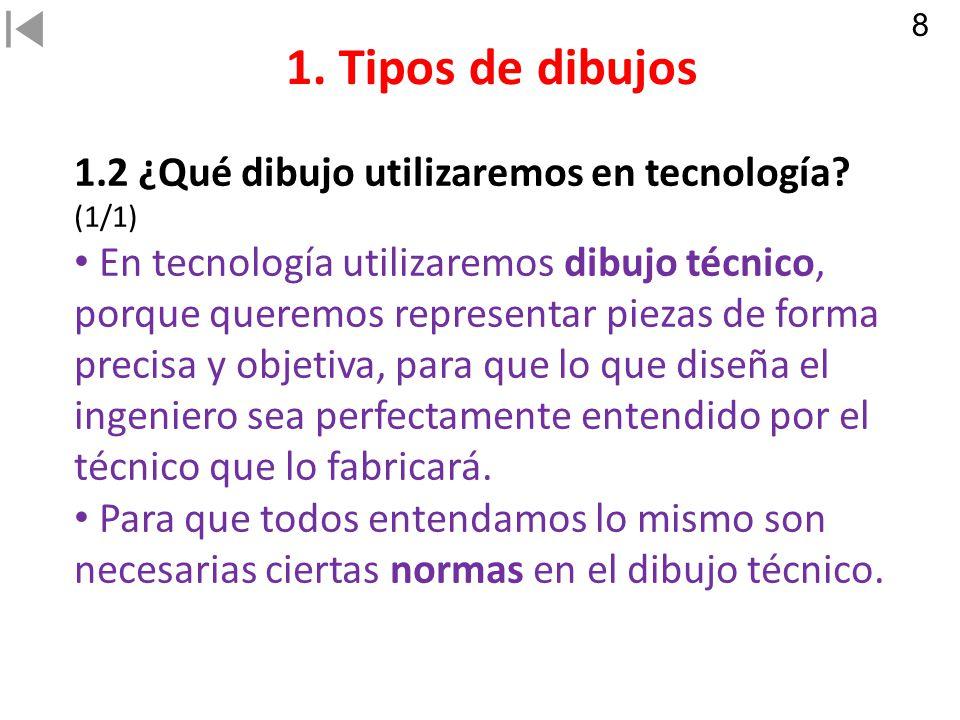 1. Tipos de dibujos 1.2 ¿Qué dibujo utilizaremos en tecnología (1/1)
