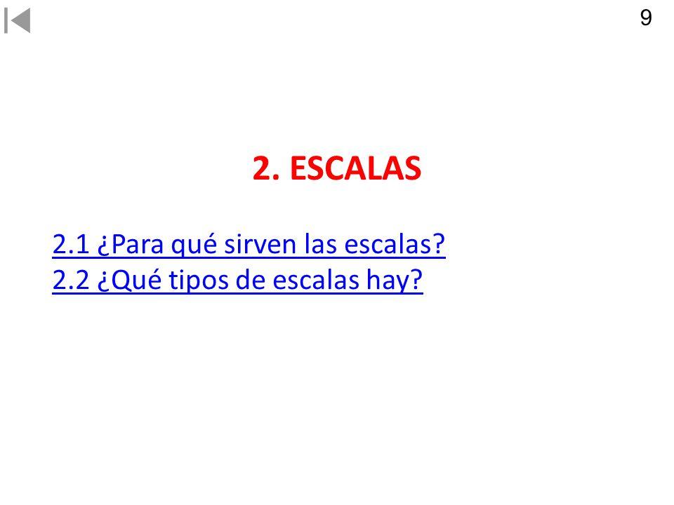 2. ESCALAS 2.1 ¿Para qué sirven las escalas