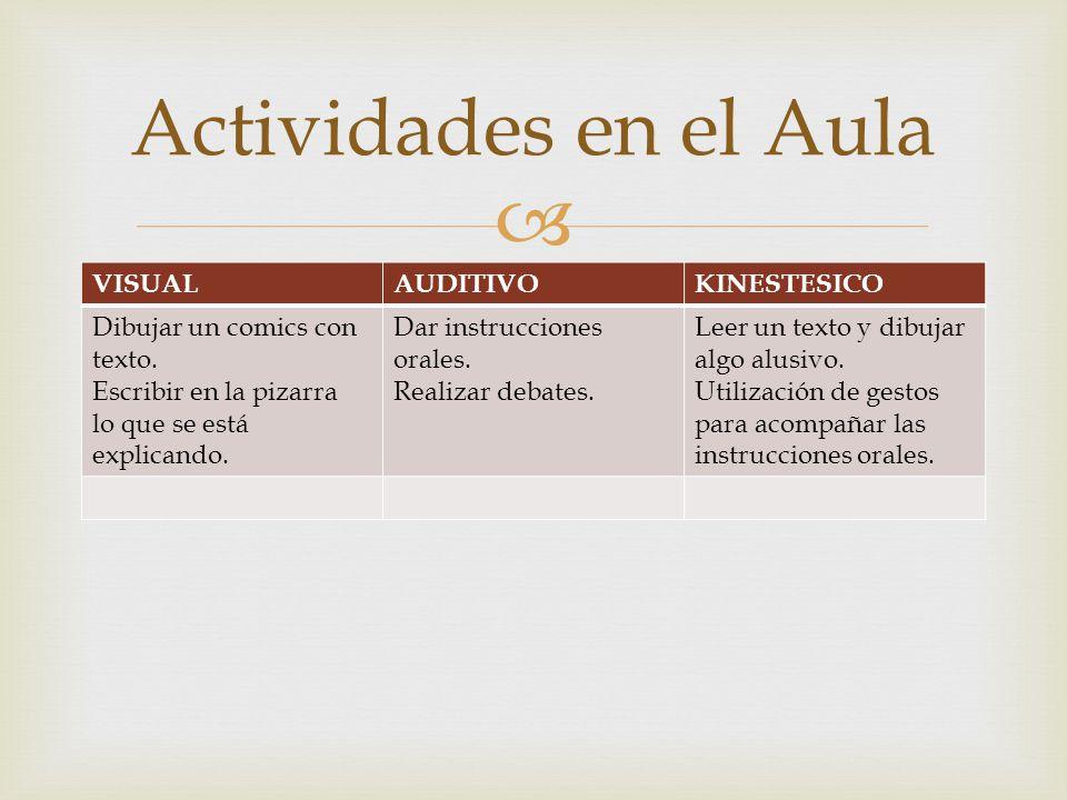Actividades en el Aula VISUAL AUDITIVO KINESTESICO