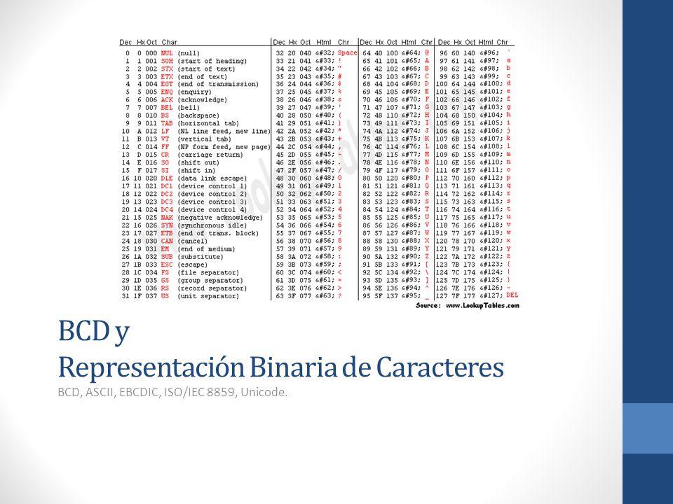BCD y Representación Binaria de Caracteres