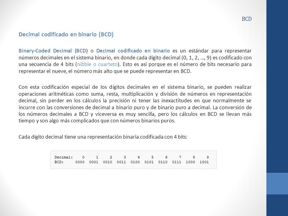 Decimal codificado en binario (BCD)