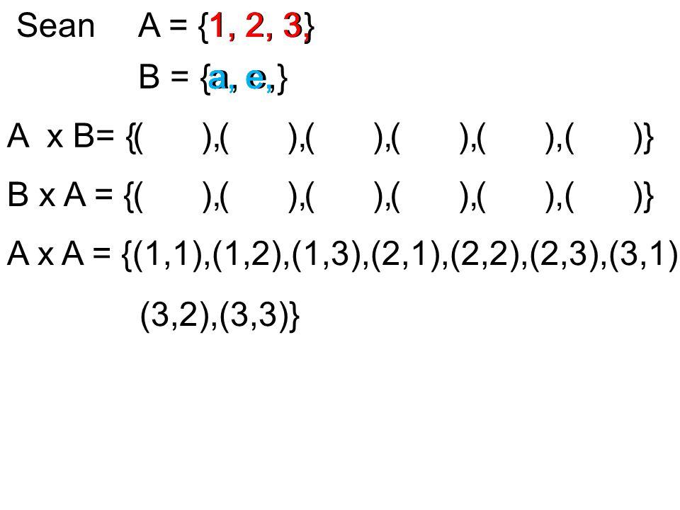 Sean A = {1, 2, 3} 1. 1, 1. 1, 2, 2. 2. 2, 3. 3, 3, 3. B = {a, e,} a. a, a, a. a.