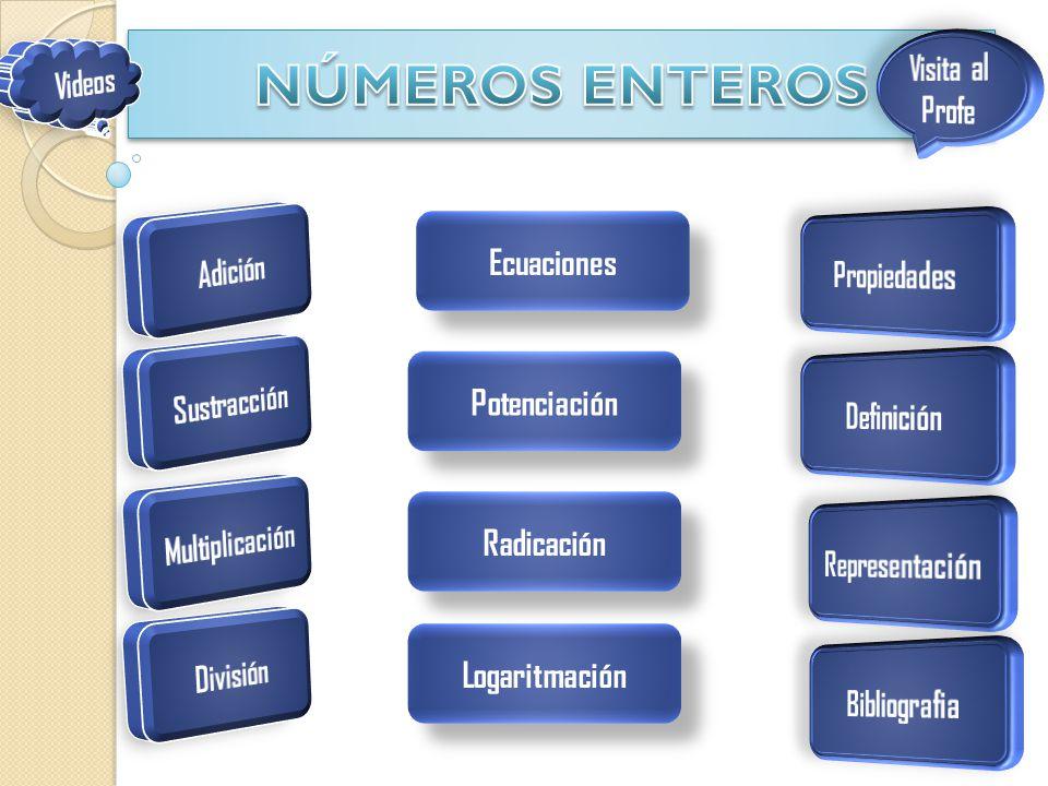 NÚMEROS ENTEROS Visita al Profe Videos Ecuaciones Adición Propiedades