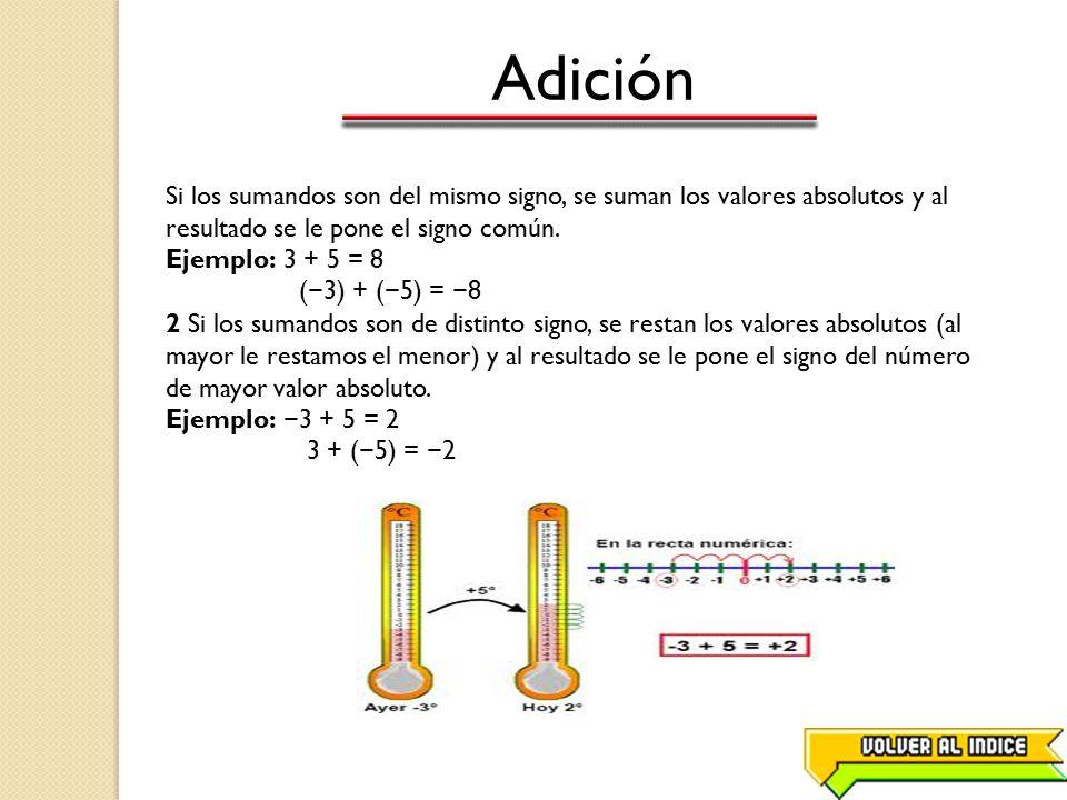 Adición Si los sumandos son del mismo signo, se suman los valores absolutos y al resultado se le pone el signo común.