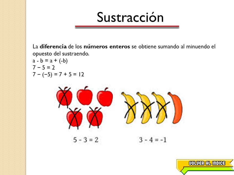 Sustracción La diferencia de los números enteros se obtiene sumando al minuendo el opuesto del sustraendo.