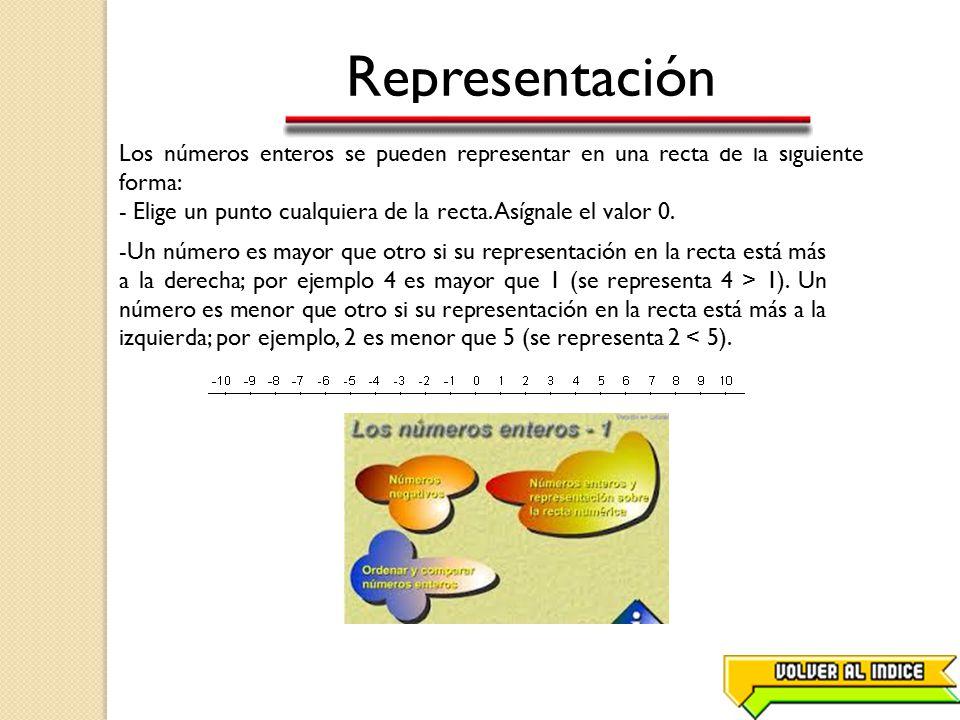 Representación Los números enteros se pueden representar en una recta de la siguiente forma: