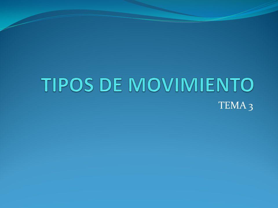 TIPOS DE MOVIMIENTO TEMA 3