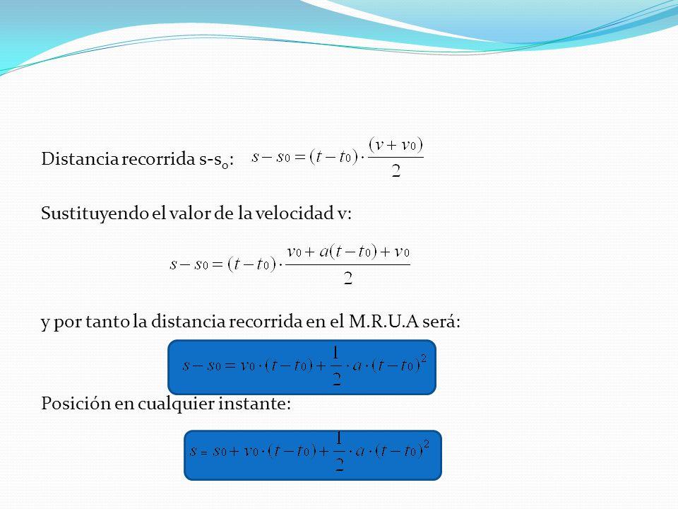 Distancia recorrida s-s0: Sustituyendo el valor de la velocidad v: y por tanto la distancia recorrida en el M.R.U.A será: Posición en cualquier instante: