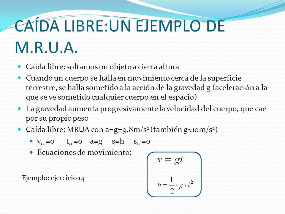 CAÍDA LIBRE:UN EJEMPLO DE M.R.U.A.