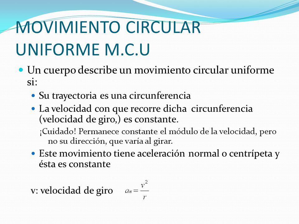 MOVIMIENTO CIRCULAR UNIFORME M.C.U