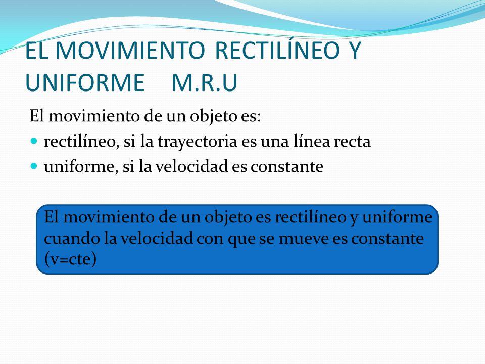 EL MOVIMIENTO RECTILÍNEO Y UNIFORME M.R.U