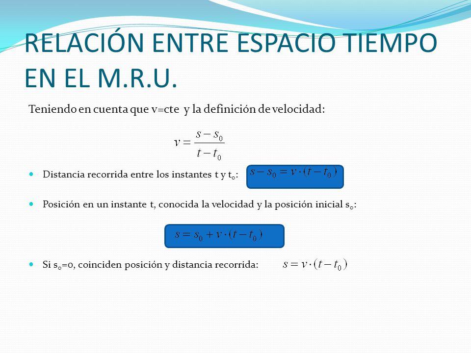 RELACIÓN ENTRE ESPACIO TIEMPO EN EL M.R.U.
