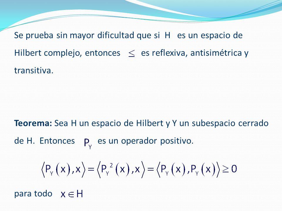 Se prueba sin mayor dificultad que si H es un espacio de Hilbert complejo, entonces es reflexiva, antisimétrica y transitiva.
